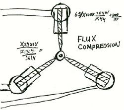 Flux Capacitor