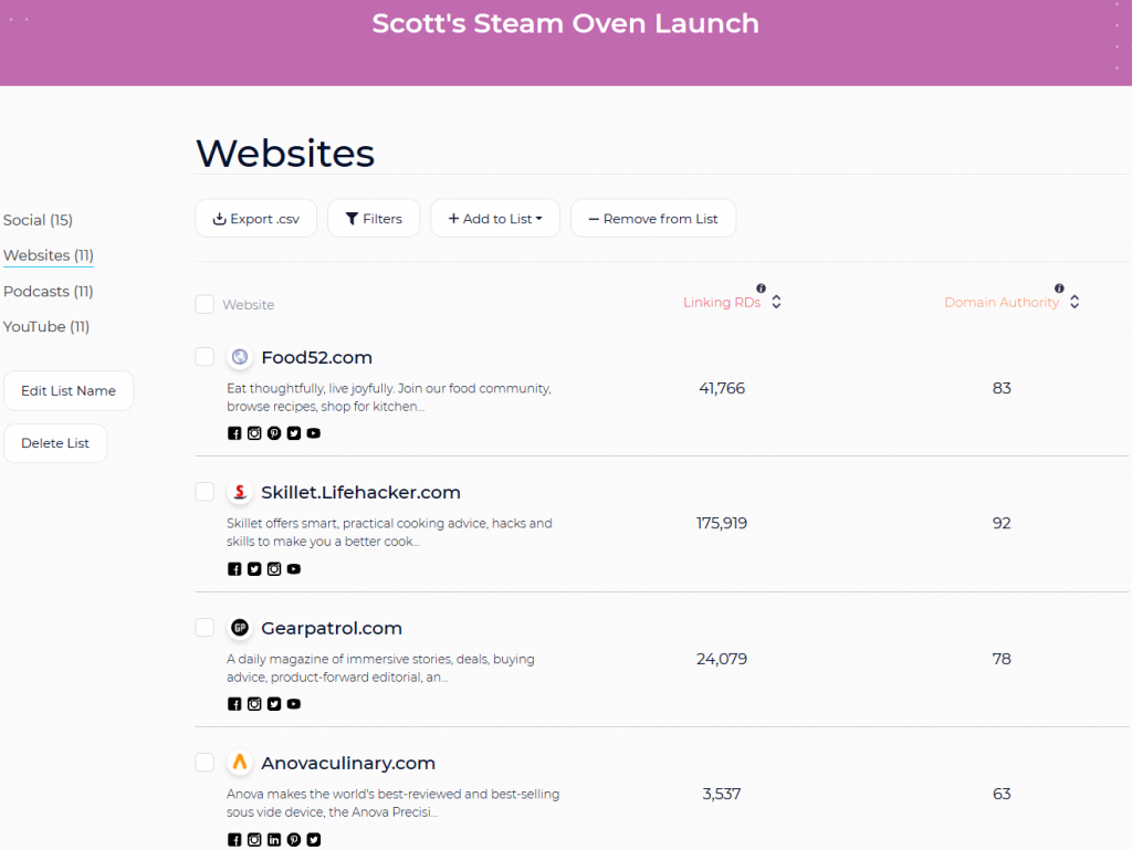 https://sparktoro.com/blog/how-to-create-a-launch-outreach-list-in/