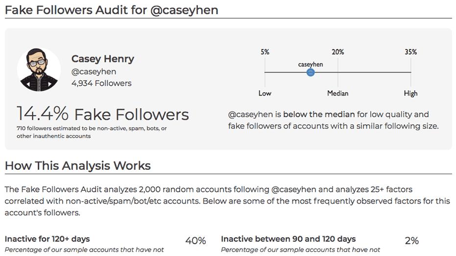 Fake Followers Audit from SparkToro | SparkToro
